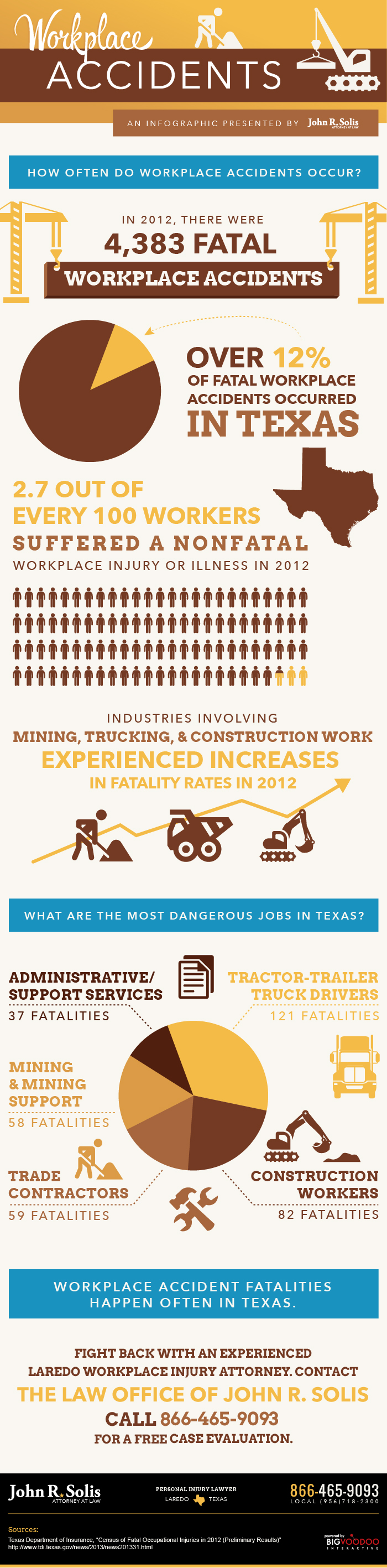 Solis_Infographic_WorkplaceAccidents