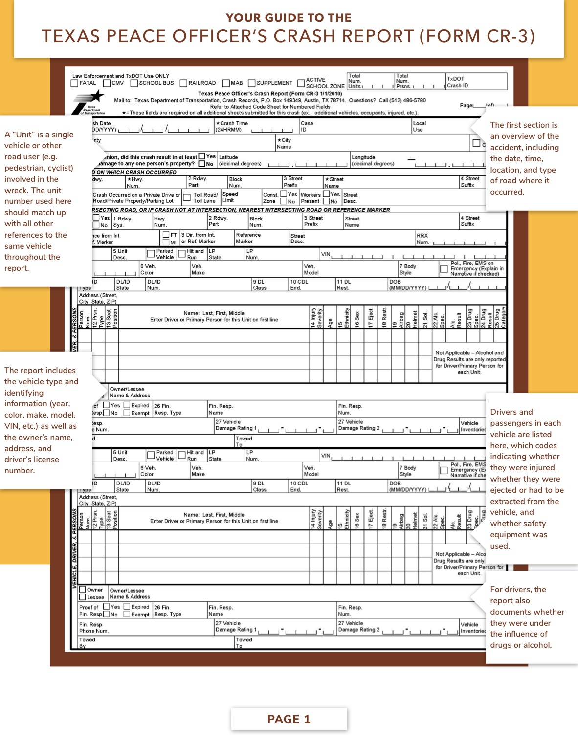 Texas Accident Report, page 1