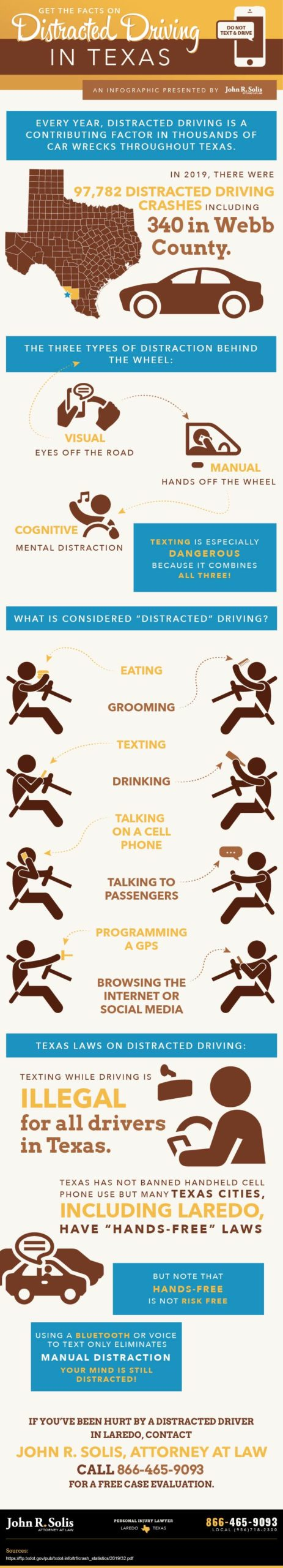 Solis Distracted Driving infographic